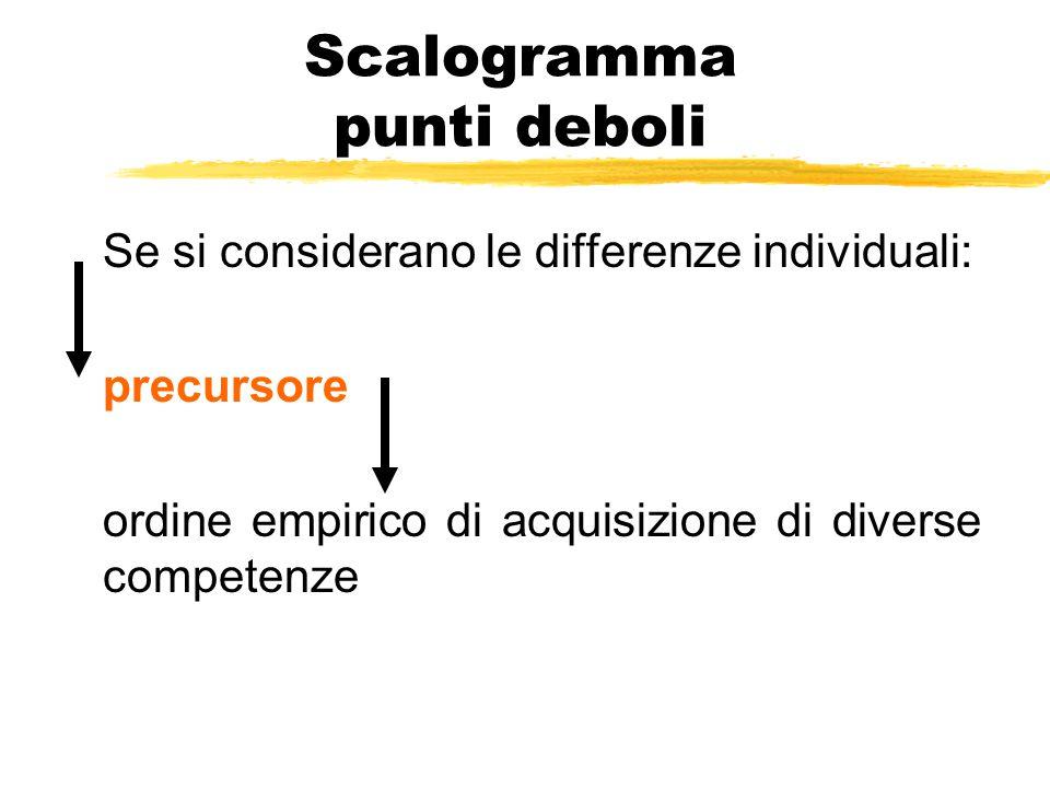 Scalogramma punti deboli Se si considerano le differenze individuali: precursore ordine empirico di acquisizione di diverse competenze