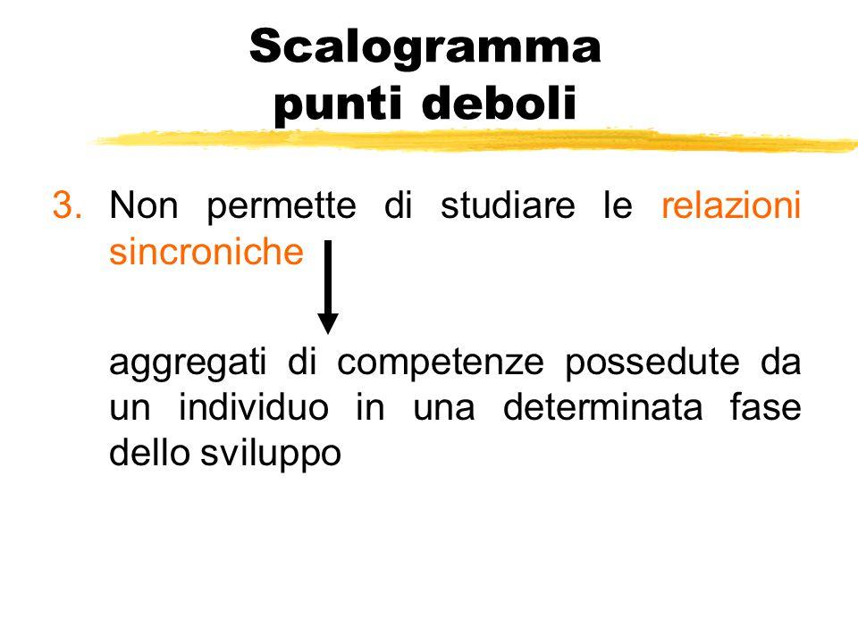 Scalogramma punti deboli 3.Non permette di studiare le relazioni sincroniche aggregati di competenze possedute da un individuo in una determinata fase