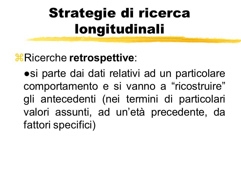 Strategie di ricerca longitudinali zRicerche retrospettive: ●si parte dai dati relativi ad un particolare comportamento e si vanno a ricostruire gli antecedenti (nei termini di particolari valori assunti, ad un'età precedente, da fattori specifici)