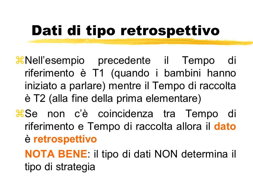 Dati di tipo retrospettivo zNell'esempio precedente il Tempo di riferimento è T1 (quando i bambini hanno iniziato a parlare) mentre il Tempo di raccolta è T2 (alla fine della prima elementare) zSe non c'è coincidenza tra Tempo di riferimento e Tempo di raccolta allora il dato è retrospettivo NOTA BENE: il tipo di dati NON determina il tipo di strategia