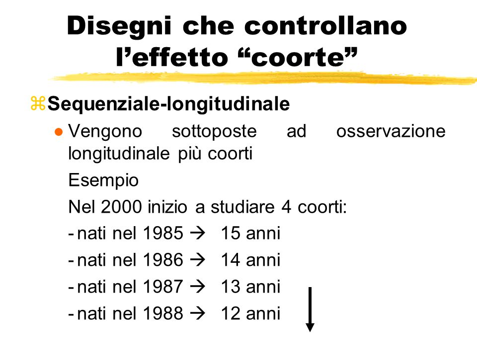 Disegni che controllano l'effetto coorte zSequenziale-longitudinale ●Vengono sottoposte ad osservazione longitudinale più coorti Esempio Nel 2000 inizio a studiare 4 coorti: -nati nel 1985  15 anni -nati nel 1986  14 anni -nati nel 1987  13 anni -nati nel 1988  12 anni