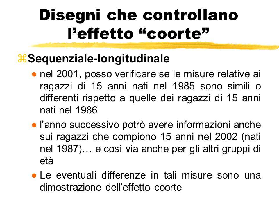 """Disegni che controllano l'effetto """"coorte"""" zSequenziale-longitudinale ●nel 2001, posso verificare se le misure relative ai ragazzi di 15 anni nati nel"""