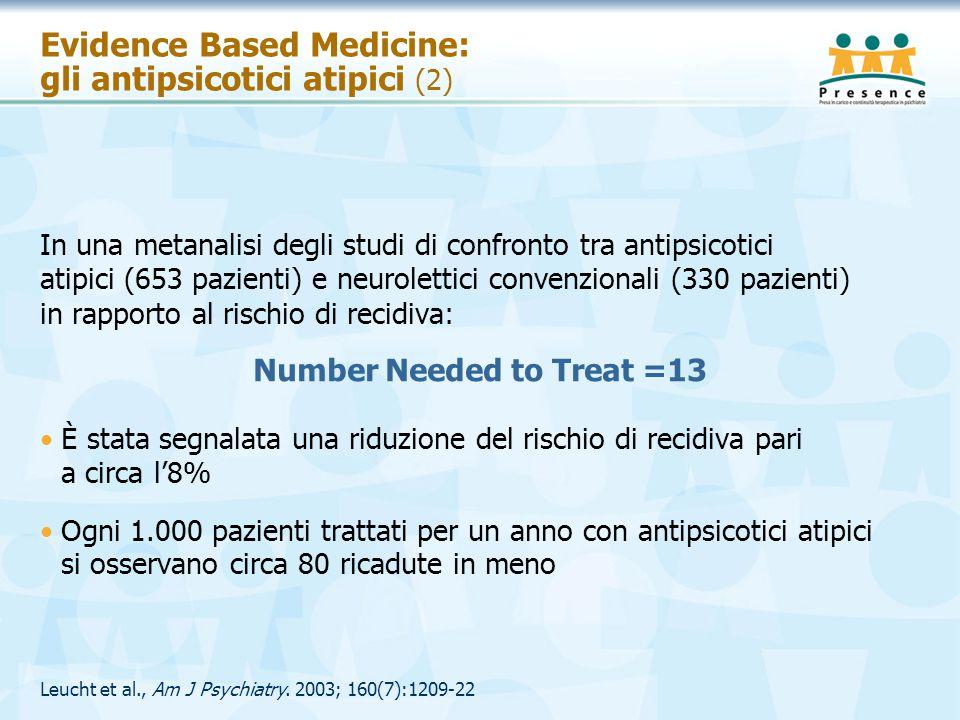 Leucht et al., Am J Psychiatry. 2003; 160(7):1209-22 Evidence Based Medicine: gli antipsicotici atipici (2) In una metanalisi degli studi di confronto