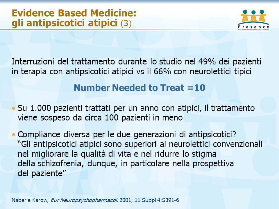 Naber e Karow, Eur Neuropsychopharmacol. 2001; 11 Suppl 4:S391-6 Evidence Based Medicine: gli antipsicotici atipici (3) Interruzioni del trattamento d