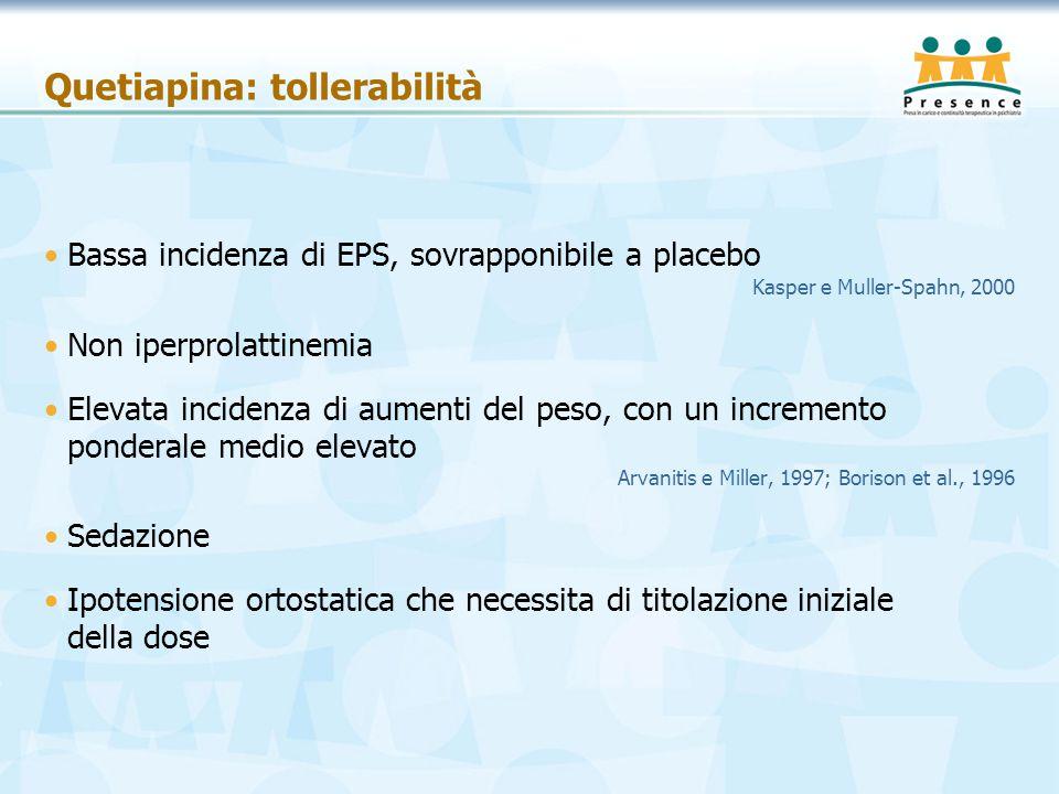 Quetiapina: tollerabilità Bassa incidenza di EPS, sovrapponibile a placebo Kasper e Muller-Spahn, 2000 Non iperprolattinemia Elevata incidenza di aume