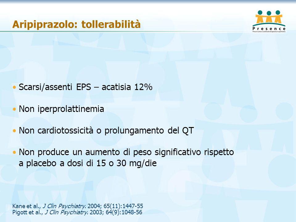 Kane et al., J Clin Psychiatry. 2004; 65(11):1447-55 Pigott et al., J Clin Psychiatry. 2003; 64(9):1048-56 Aripiprazolo: tollerabilità Scarsi/assenti