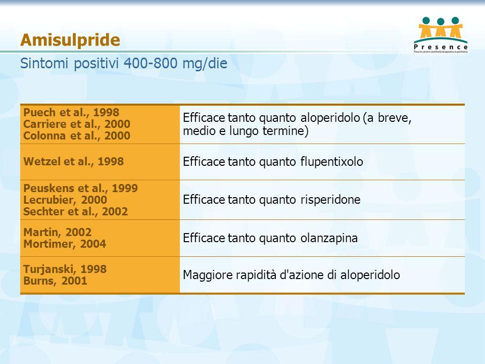 Amisulpride Puech et al., 1998 Carriere et al., 2000 Colonna et al., 2000 Efficace tanto quanto aloperidolo (a breve, medio e lungo termine) Wetzel et