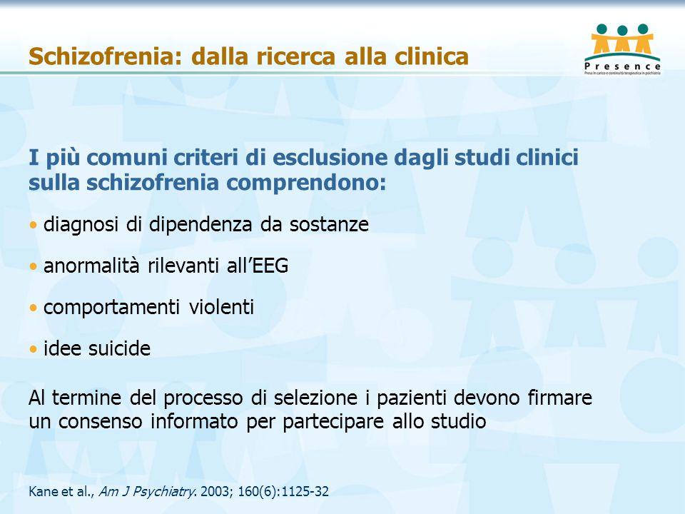Kane et al., Am J Psychiatry. 2003; 160(6):1125-32 Schizofrenia: dalla ricerca alla clinica I più comuni criteri di esclusione dagli studi clinici sul