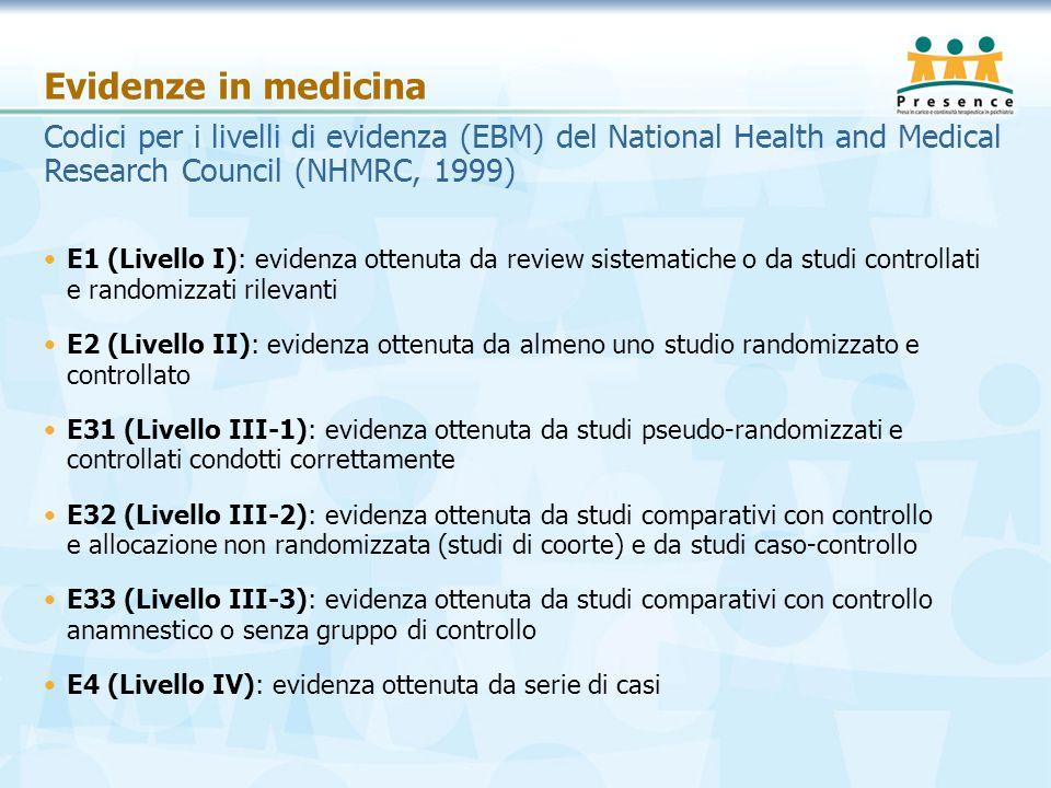 Evidenze in medicina E1 (Livello I): evidenza ottenuta da review sistematiche o da studi controllati e randomizzati rilevanti E2 (Livello II): evidenz