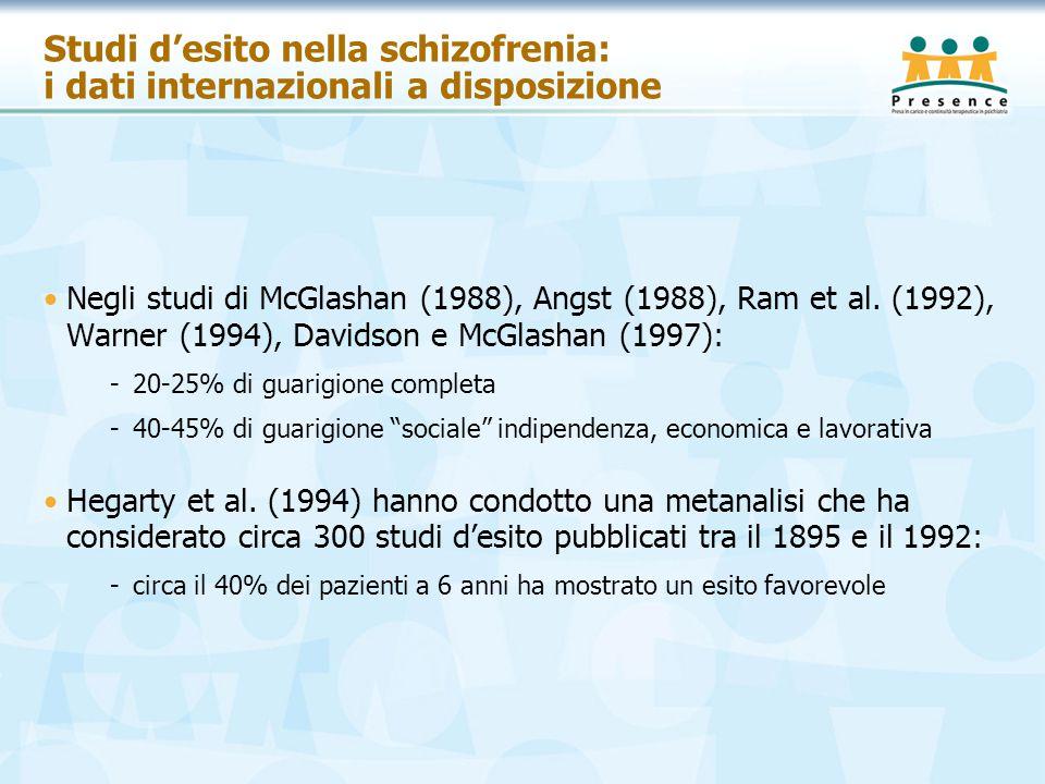 Studi d'esito nella schizofrenia: i dati internazionali a disposizione Negli studi di McGlashan (1988), Angst (1988), Ram et al. (1992), Warner (1994)