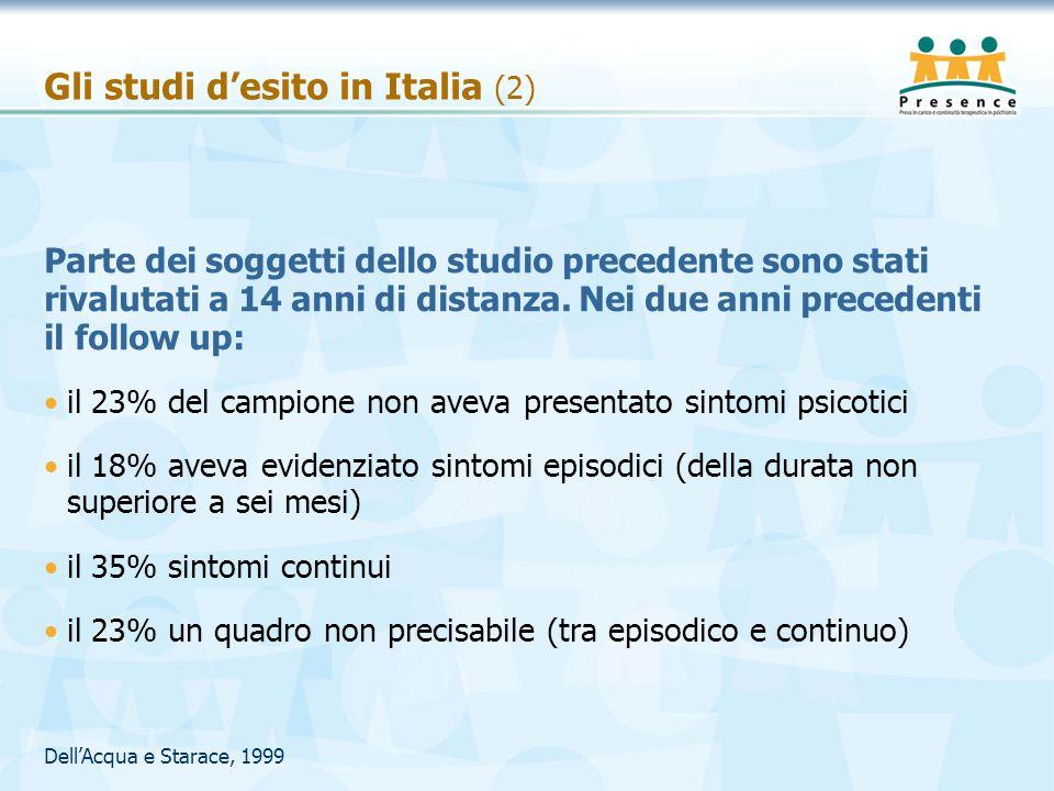 Gli studi d'esito in Italia (2) Parte dei soggetti dello studio precedente sono stati rivalutati a 14 anni di distanza. Nei due anni precedenti il fol