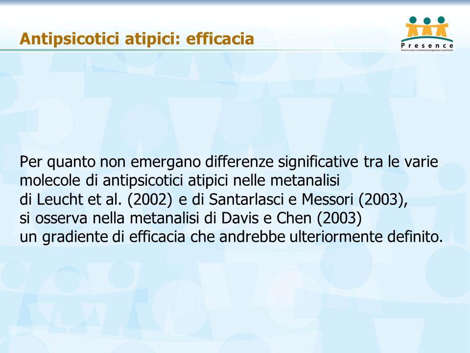Antipsicotici atipici: efficacia Per quanto non emergano differenze significative tra le varie molecole di antipsicotici atipici nelle metanalisi di L