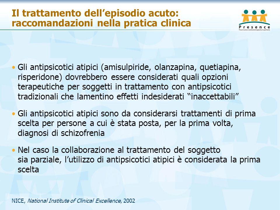 Il trattamento dell'episodio acuto: raccomandazioni nella pratica clinica Gli antipsicotici atipici (amisulpiride, olanzapina, quetiapina, risperidone