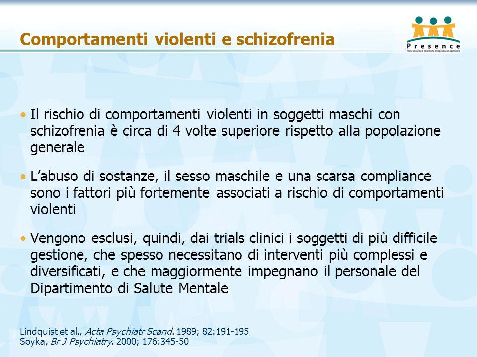 Aripiprazolo Alla dose di 15 mg al giorno risulta superiore al placebo nella prevenzione delle recidive in pazienti affetti da schizofrenia Pigott et al., 2003 Uguale ad aloperidolo in uno studio controllato e randomizzato in doppio cieco condotto per 52 settimane su 1.294 soggetti affetti da schizofrenia.