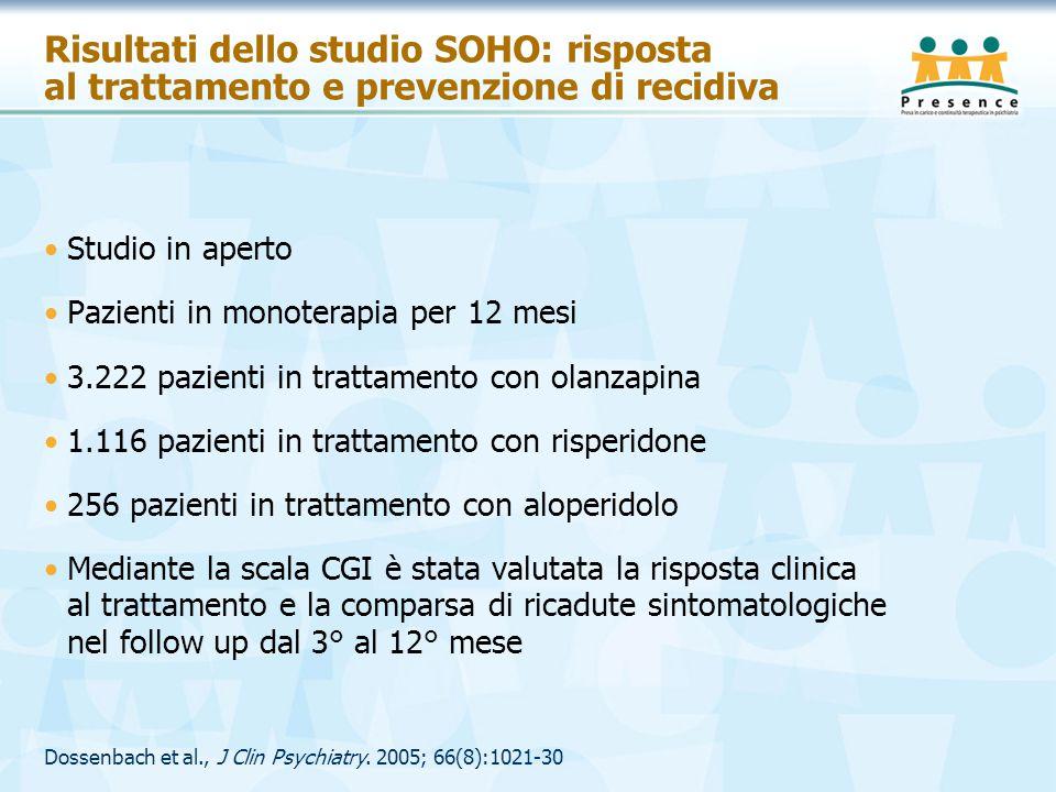 Risultati dello studio SOHO: risposta al trattamento e prevenzione di recidiva Studio in aperto Pazienti in monoterapia per 12 mesi 3.222 pazienti in