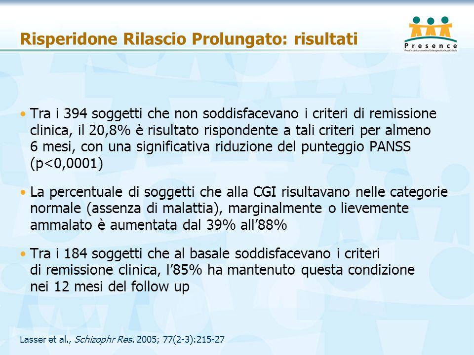 Risperidone Rilascio Prolungato: risultati Tra i 394 soggetti che non soddisfacevano i criteri di remissione clinica, il 20,8% è risultato rispondente