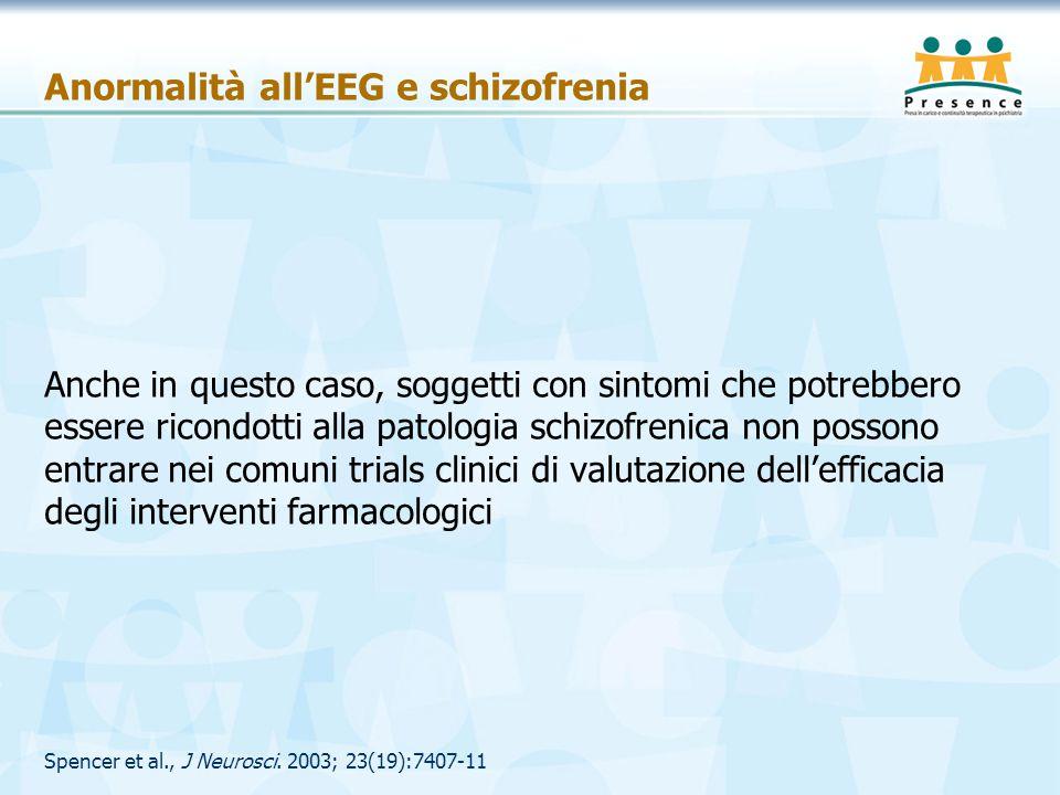 Spencer et al., J Neurosci. 2003; 23(19):7407-11 Anormalità all'EEG e schizofrenia Anche in questo caso, soggetti con sintomi che potrebbero essere ri