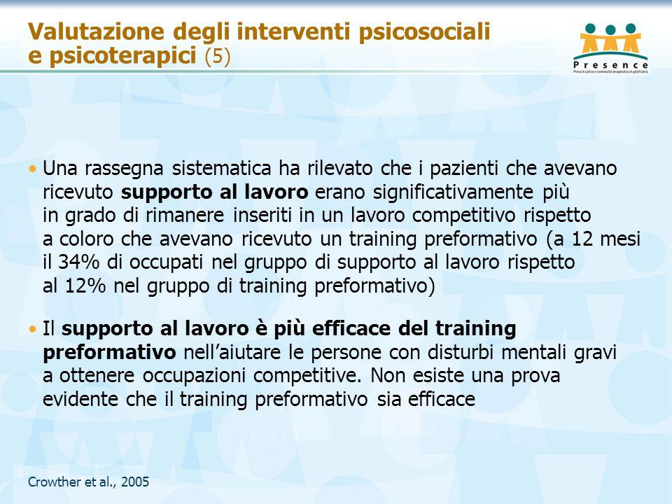 Valutazione degli interventi psicosociali e psicoterapici (5) Una rassegna sistematica ha rilevato che i pazienti che avevano ricevuto supporto al lav