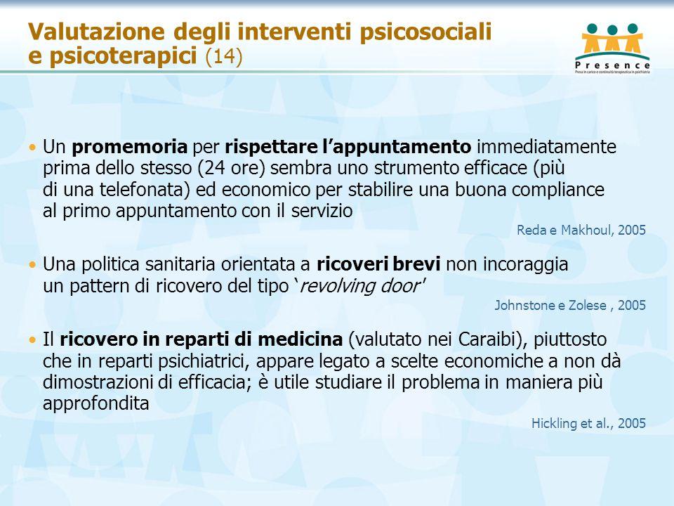 Valutazione degli interventi psicosociali e psicoterapici (14) Un promemoria per rispettare l'appuntamento immediatamente prima dello stesso (24 ore)