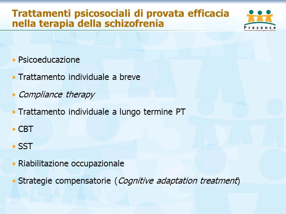 Trattamenti psicosociali di provata efficacia nella terapia della schizofrenia Psicoeducazione Trattamento individuale a breve Compliance therapy Trat