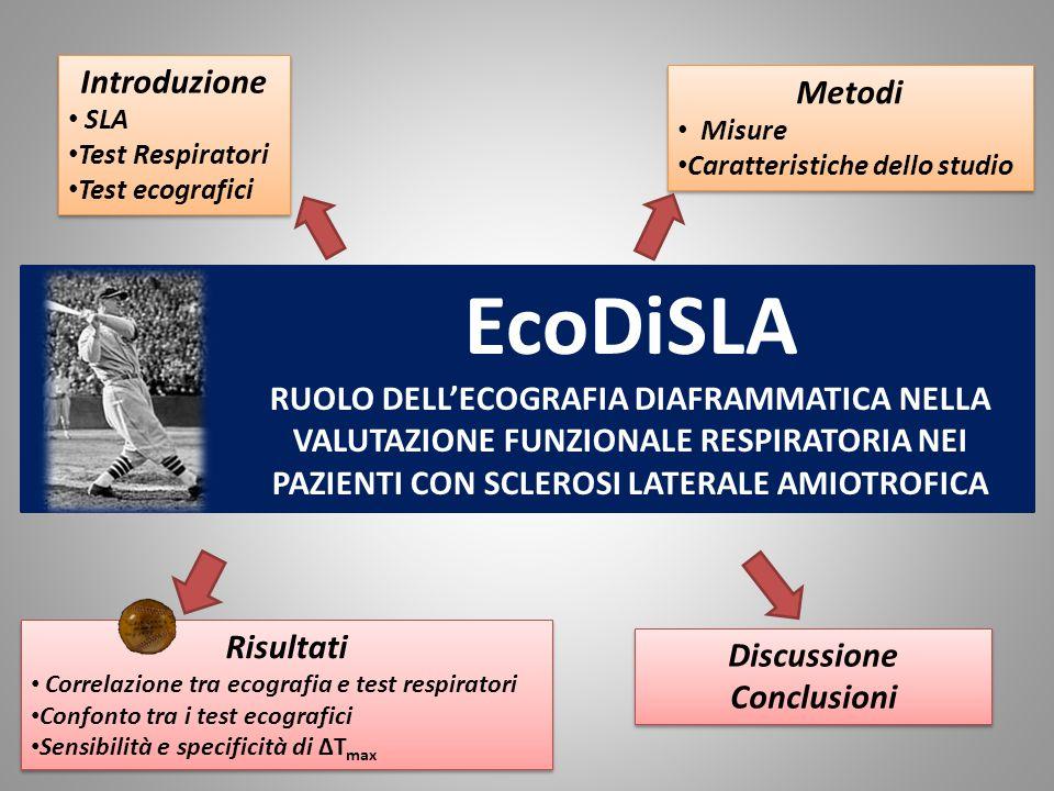 Introduzione SLA Test Respiratori Test ecografici Introduzione SLA Test Respiratori Test ecografici Metodi Misure Caratteristiche dello studio Metodi