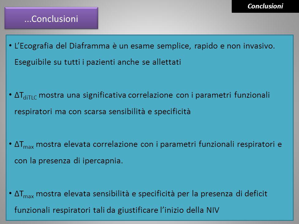 Conclusioni...Conclusioni L'Ecografia del Diaframma è un esame semplice, rapido e non invasivo. Eseguibile su tutti i pazienti anche se allettati ΔT d