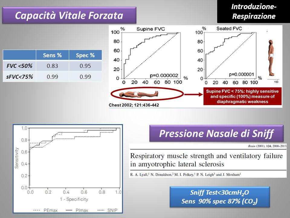 Capacità Vitale Forzata Pressione Nasale di Sniff Sniff Test<30cmH 2 O Sens 90% spec 87% (CO 2 ) Sniff Test<30cmH 2 O Sens 90% spec 87% (CO 2 ) Sens %
