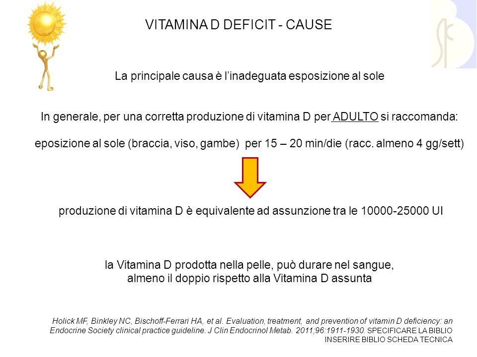 La principale causa è l'inadeguata esposizione al sole In generale, per una corretta produzione di vitamina D per ADULTO si raccomanda: eposizione al