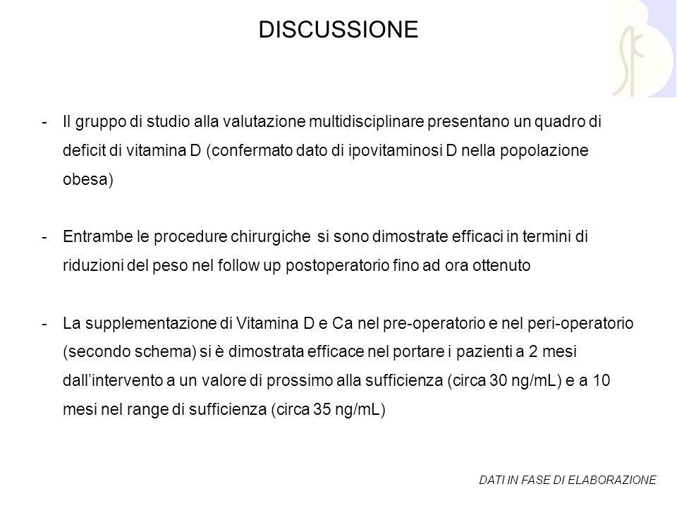 DISCUSSIONE -Il gruppo di studio alla valutazione multidisciplinare presentano un quadro di deficit di vitamina D (confermato dato di ipovitaminosi D