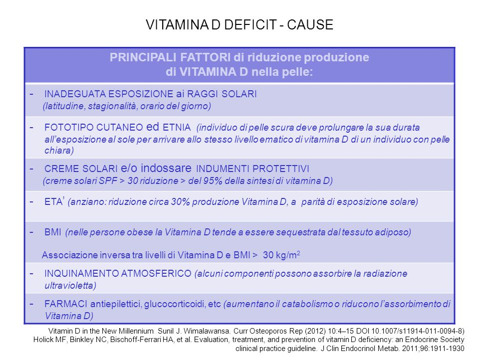 VITAMINA D DEFICIT - CAUSE Vitamin D in the New Millennium Sunil J.