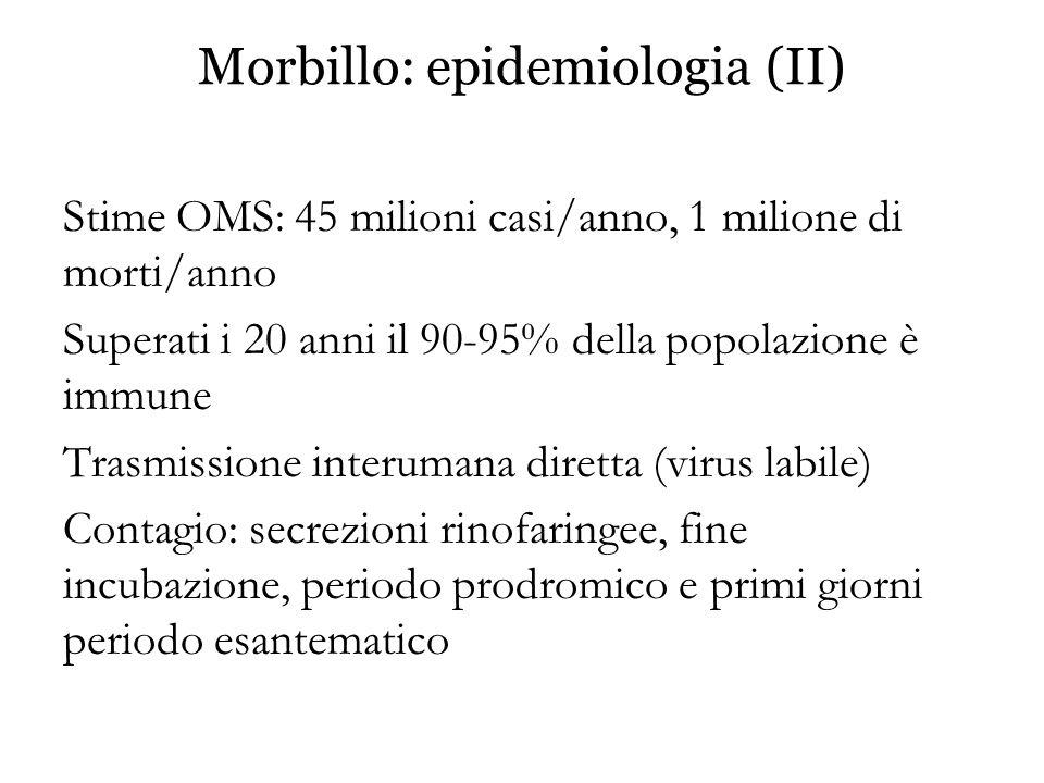 Morbillo: epidemiologia (II) Stime OMS: 45 milioni casi/anno, 1 milione di morti/anno Superati i 20 anni il 90-95% della popolazione è immune Trasmiss
