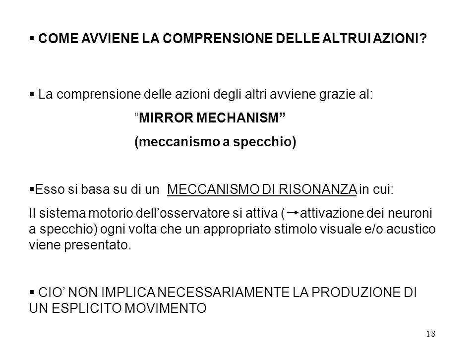 """18  La comprensione delle azioni degli altri avviene grazie al: """"MIRROR MECHANISM"""" (meccanismo a specchio)  Esso si basa su di un MECCANISMO DI RISO"""
