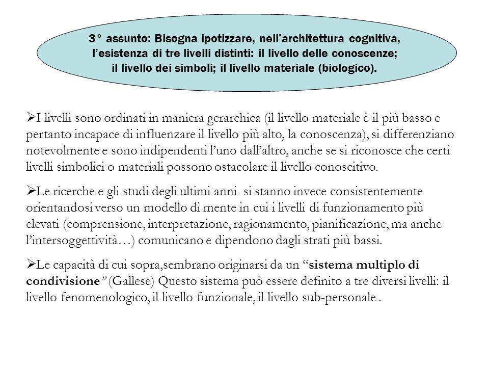 3° assunto: Bisogna ipotizzare, nell'architettura cognitiva, l'esistenza di tre livelli distinti: il livello delle conoscenze; il livello dei simboli;