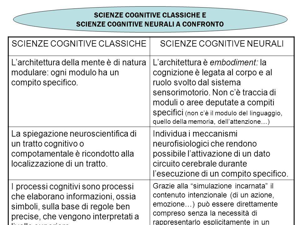 SCIENZE COGNITIVE CLASSICHE E SCIENZE COGNITIVE NEURALI A CONFRONTO SCIENZE COGNITIVE CLASSICHESCIENZE COGNITIVE NEURALI L'architettura della mente è