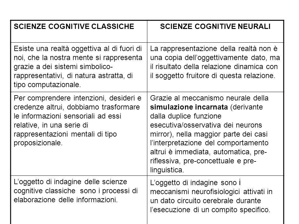 SCIENZE COGNITIVE CLASSICHESCIENZE COGNITIVE NEURALI Esiste una realtà oggettiva al di fuori di noi, che la nostra mente si rappresenta grazie a dei s
