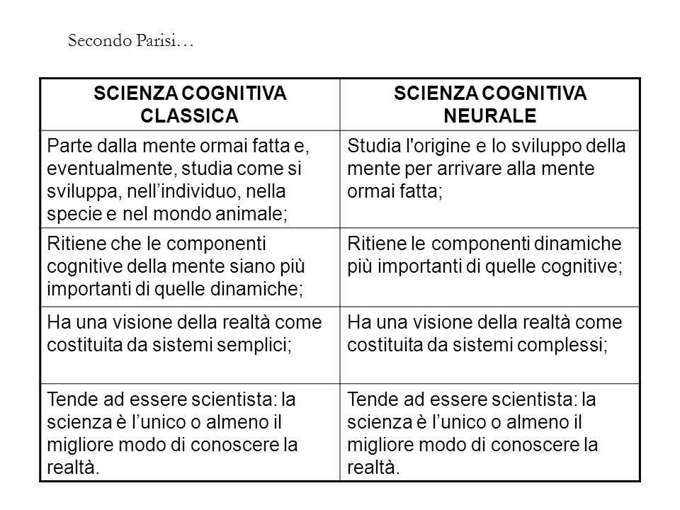 SCIENZA COGNITIVA CLASSICA SCIENZA COGNITIVA NEURALE Parte dalla mente ormai fatta e, eventualmente, studia come si sviluppa, nell'individuo, nella sp