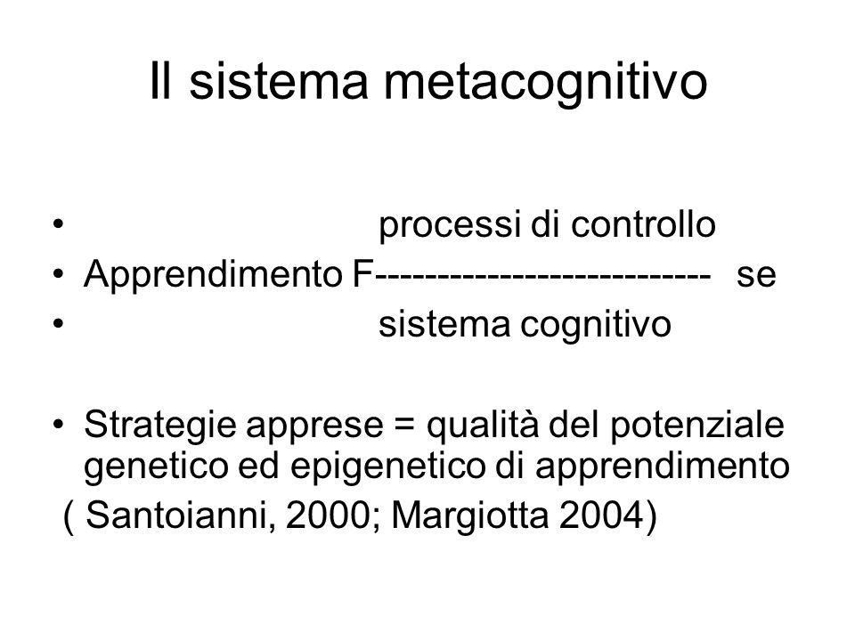 Il sistema metacognitivo processi di controllo Apprendimento F--------------------------- se sistema cognitivo Strategie apprese = qualità del potenzi