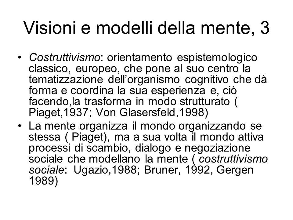 Visioni e modelli della mente, 3 Costruttivismo: orientamento espistemologico classico, europeo, che pone al suo centro la tematizzazione dell'organis