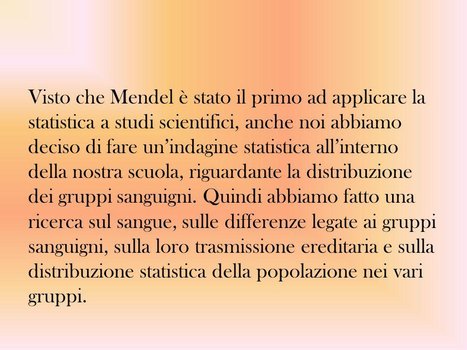 Visto che Mendel è stato il primo ad applicare la statistica a studi scientifici, anche noi abbiamo deciso di fare un'indagine statistica all'interno