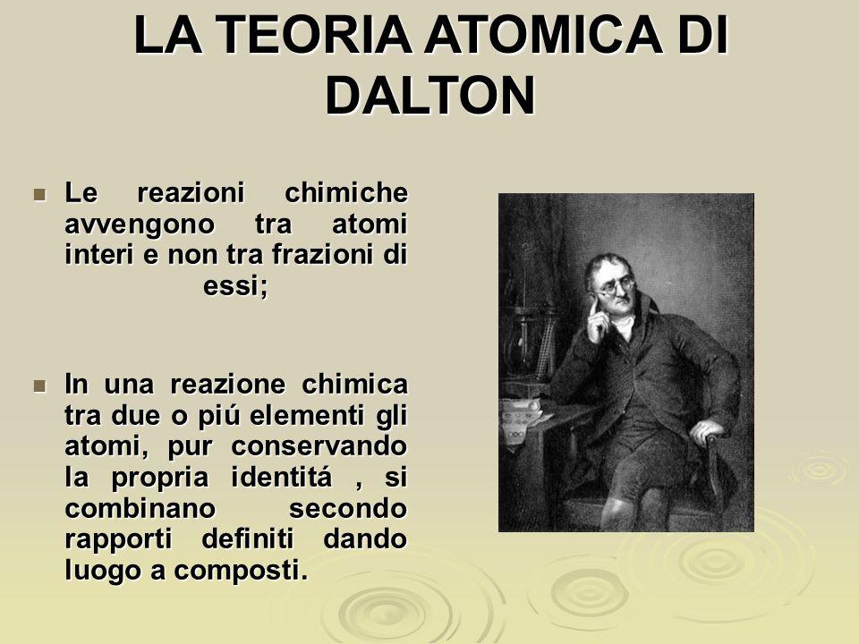 LA TEORIA ATOMICA DI DALTON Le reazioni chimiche avvengono tra atomi interi e non tra frazioni di essi; Le reazioni chimiche avvengono tra atomi inter