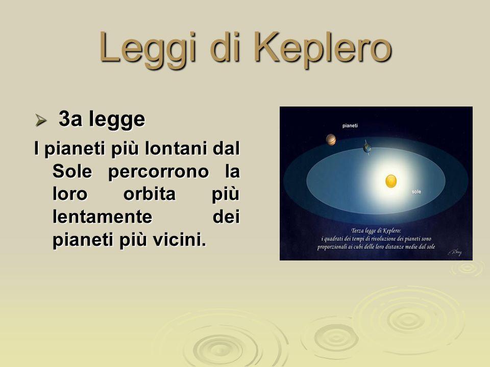 Leggi di Keplero  3a legge I pianeti più lontani dal Sole percorrono la loro orbita più lentamente dei pianeti più vicini.