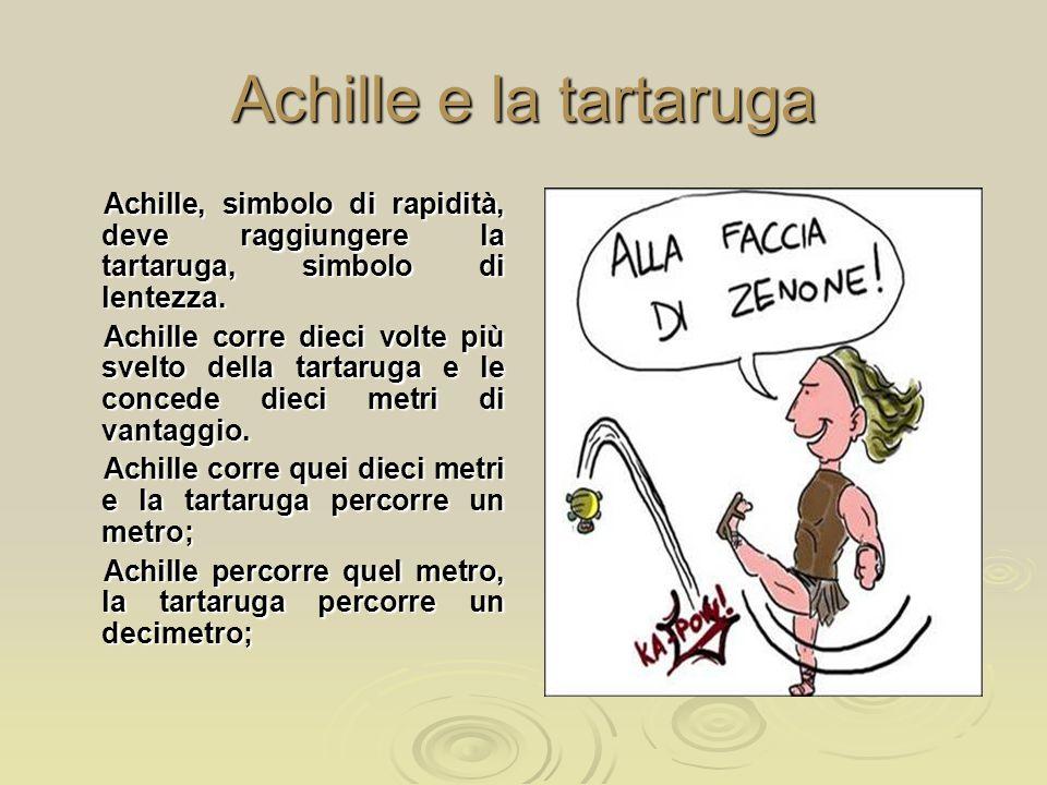 Achille e la tartaruga Achille, simbolo di rapidità, deve raggiungere la tartaruga, simbolo di lentezza. Achille, simbolo di rapidità, deve raggiunger