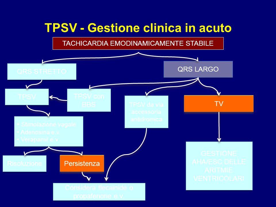 TPSV - Gestione clinica in acuto TACHICARDIA EMODINAMICAMENTE STABILE QRS STRETTO QRS LARGO TPSV TV Stimolazione vagale Adenosina e.v. Verapamil e.v S