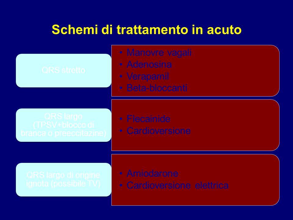 Manovre vagali Adenosina Verapamil Beta-bloccanti QRS stretto Flecainide Cardioversione QRS largo (TPSV+blocco di branca o preeccitazine) Amiodarone C
