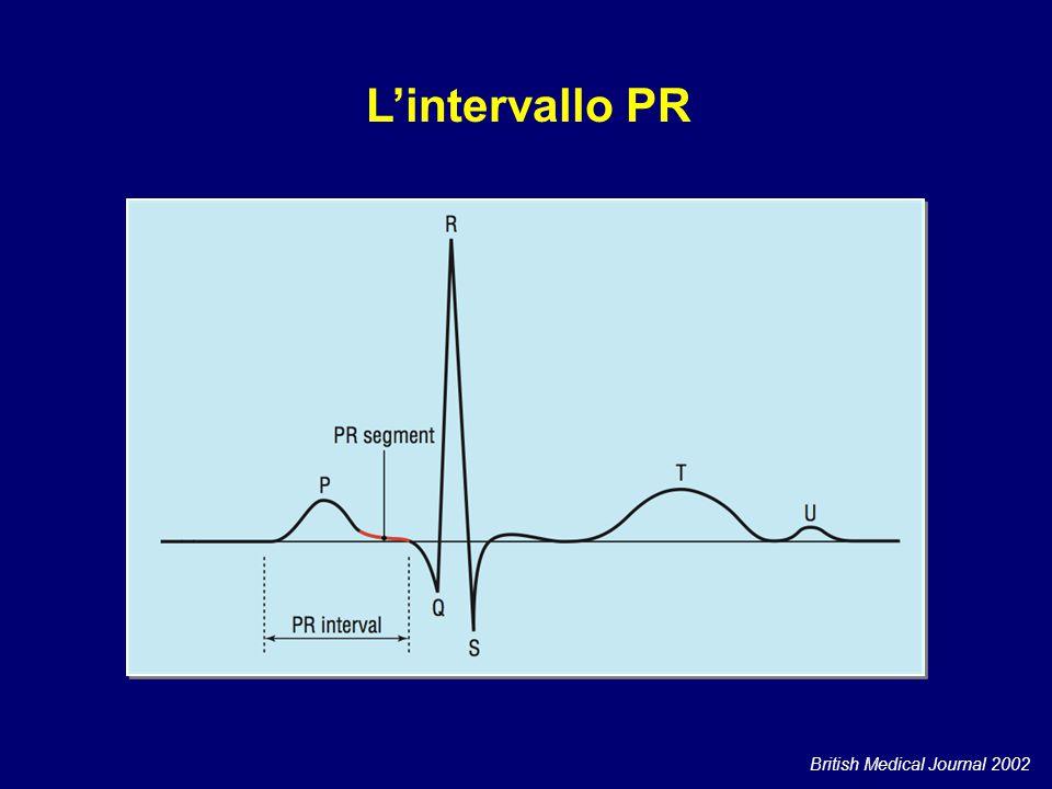 British Medical Journal 2002 L'intervallo PR