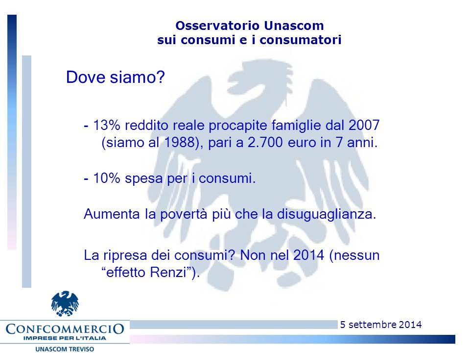 5 settembre 2014 Osservatorio Unascom sui consumi e i consumatori -Crescenti 10% 17% -Stabili20% 29% -Calanti71% 53%0 2° trim.