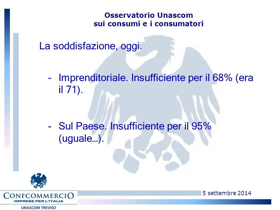 5 settembre 2014 Osservatorio Unascom sui consumi e i consumatori -Sul Paese.