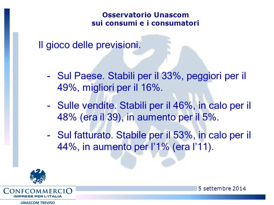 5 settembre 2014 Osservatorio Unascom sui consumi e i consumatori Non posticipa gli acquisti importanti il 57%.