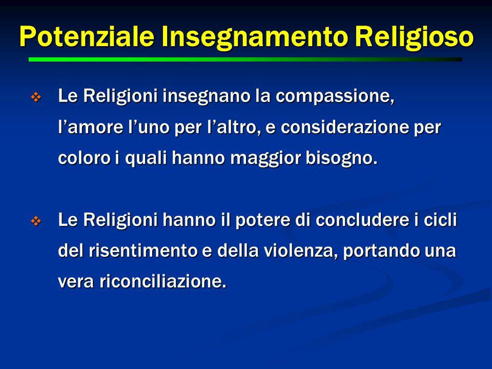 12 Potenziale Insegnamento Religioso  Le Religioni insegnano la compassione, l'amore l'uno per l'altro, e considerazione per coloro i quali hanno mag