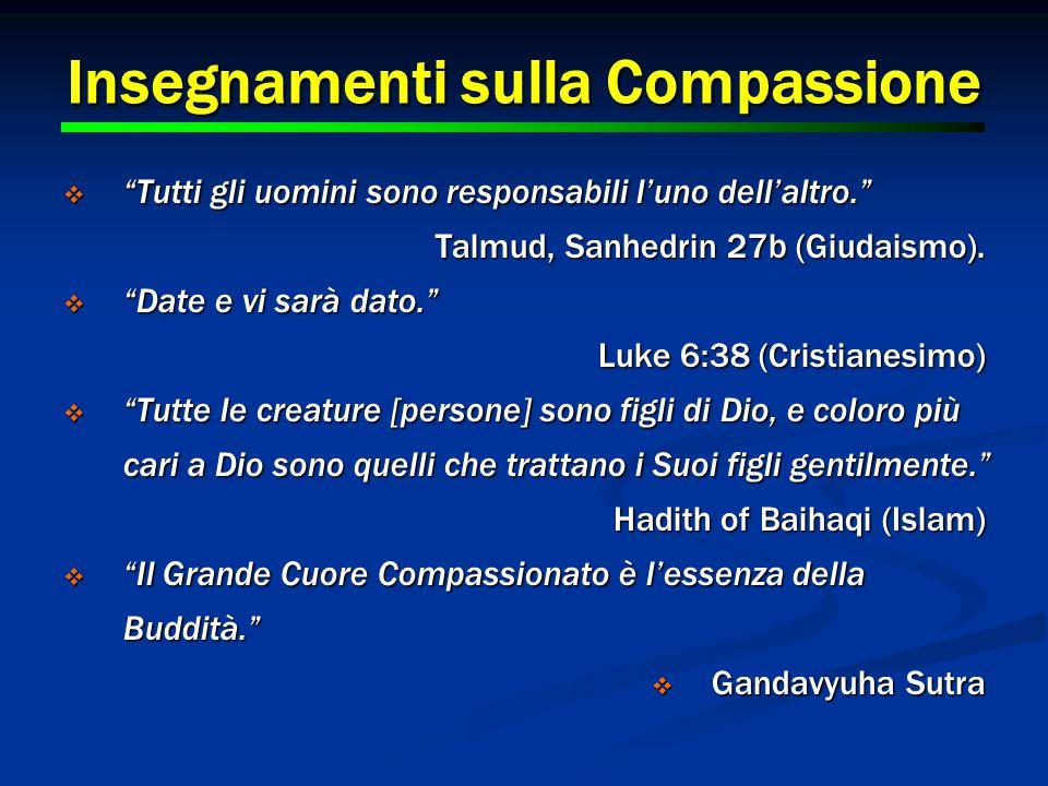 """13 Insegnamenti sulla Compassione  """"Tutti gli uomini sono responsabili l'uno dell'altro."""" Talmud, Sanhedrin 27b (Giudaismo). Talmud, Sanhedrin 27b (G"""